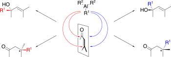 https://www.thieme-connect.de/bilder/synthesis/200812/e207_ga