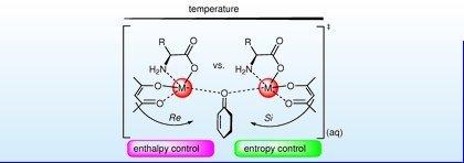 https://www.thieme-connect.de/media/synthesis/201206/z134_ga.jpg