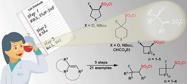 https://www.thieme-connect.de/media/synthesis/202110/i_t0036_ga_10-1055_s-0040-1706101.jpg