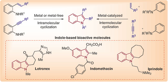 https://www.thieme-connect.de/media/synthesis/EFirst/i_m0041_ga_10-1055_s-0037-1609733.jpg